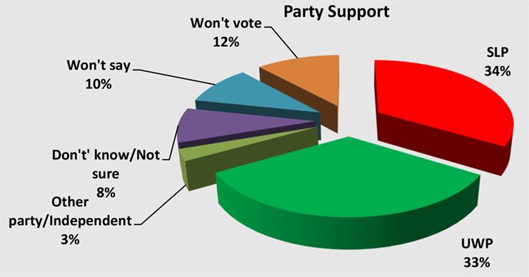 poll-02