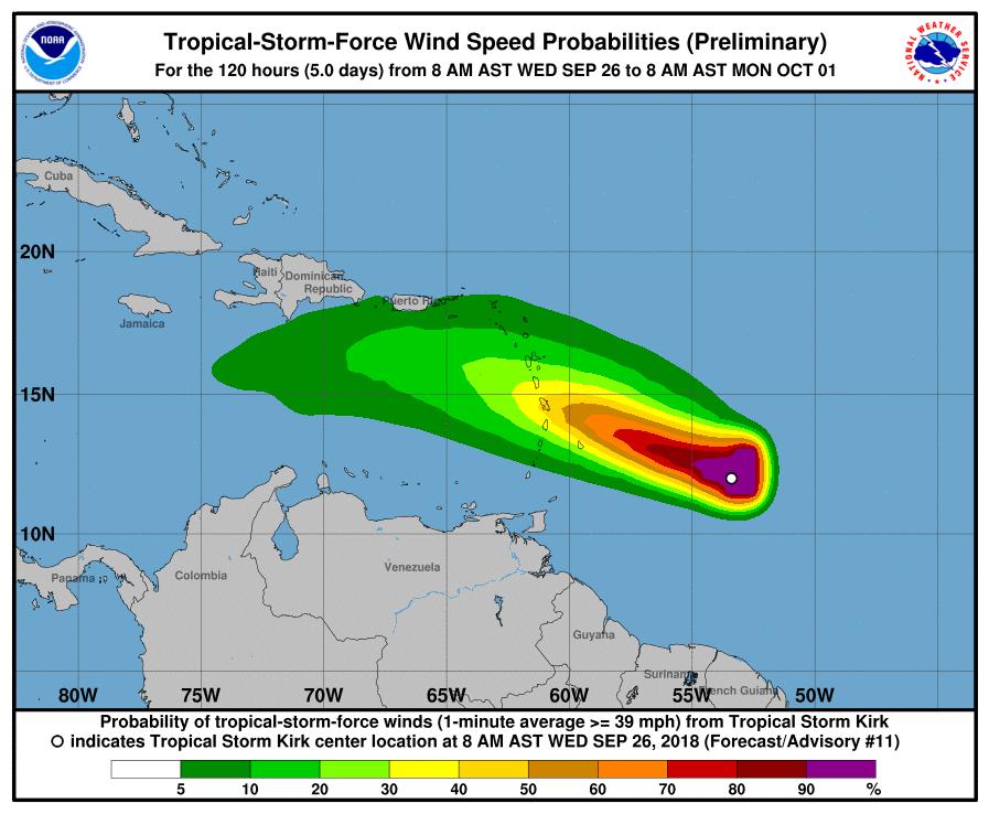 Tropical Storm Kirk