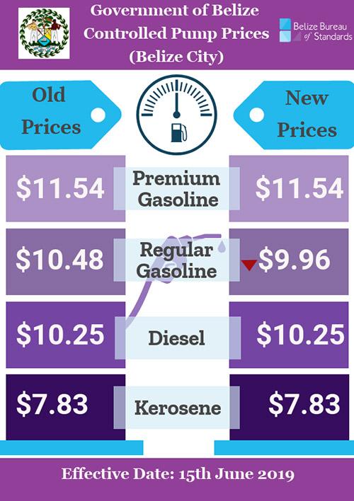 Pump Price